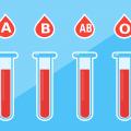 اسباب وعلاج فقر الدم