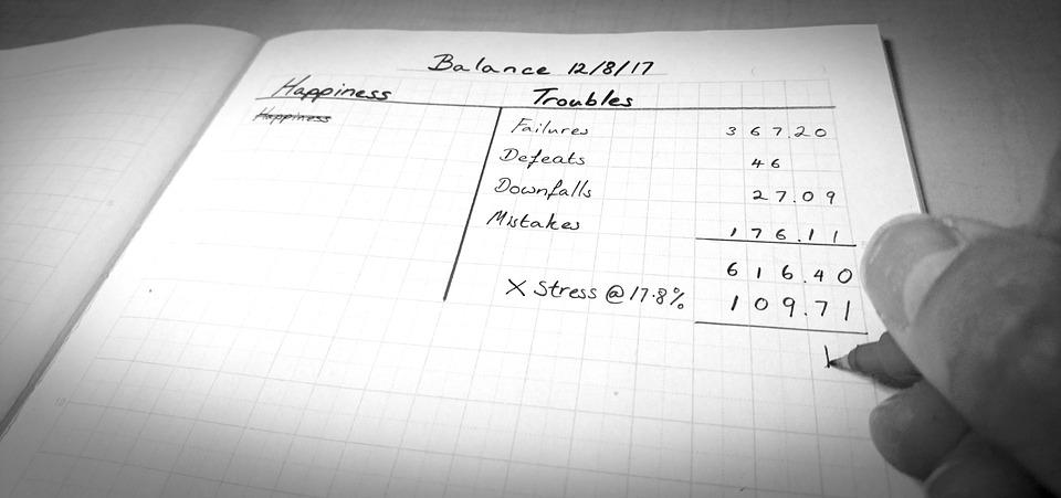خطوات إعداد كشف الميزانية العمومية